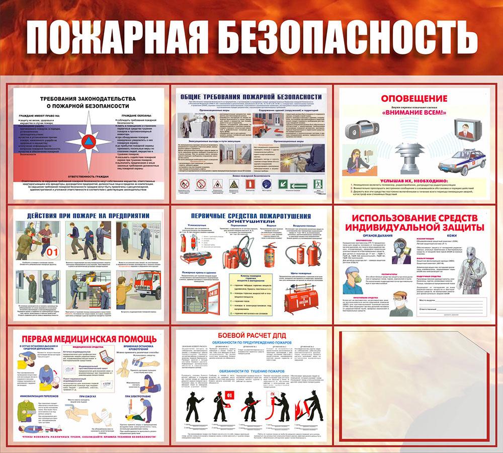 Стенд Пожарная безопасность №2, 900х1000 мм