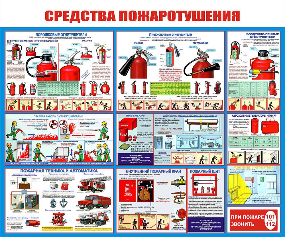 Стенд Средства пожаротушения, 1000х1200 мм