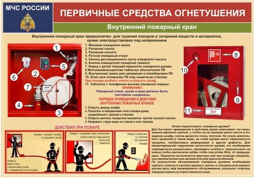 Модуль Первичные средства огнетушения внутренний пожарный кран 240х340мм