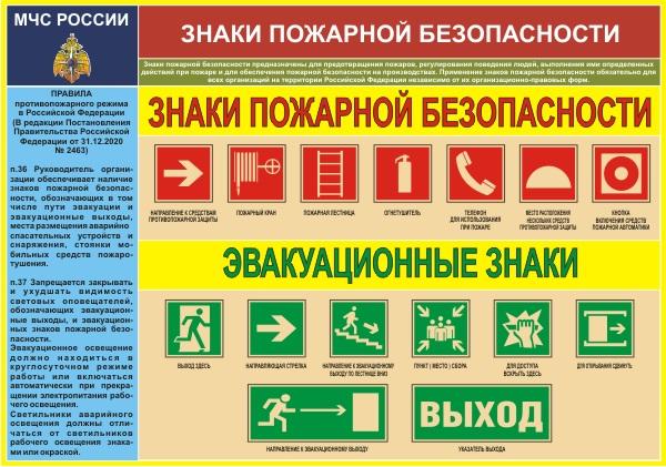 Модуль Знаки пожарной безопасности 240х340мм