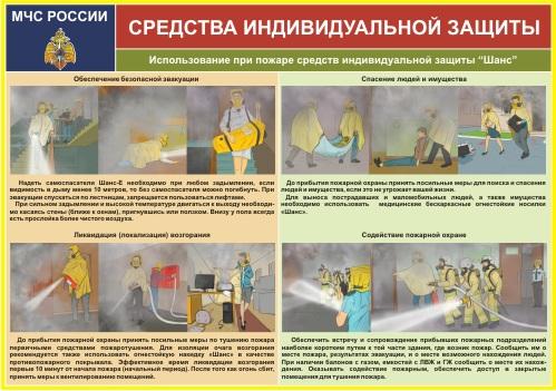 Модуль Средства индивидуальной защиты применение УФМС ШАНС-Е 240х340мм