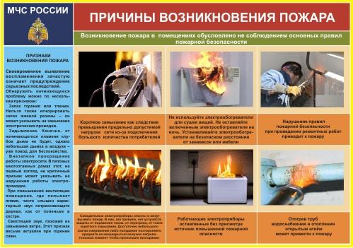 Модуль Причины возникновения пожара 240х340мм