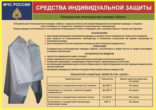 Модуль Средства индивидуальной защиты огнезащитная накидка Шанс 240х340мм