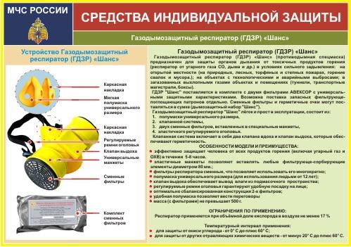 Модуль Средства индивидуальной защиты органов дыхания ГДЗР ШАНС 240х340мм